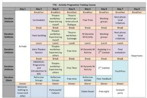 albania-programme-training